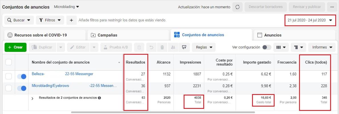 resultados de ventas en la estadisticas de facebook resultados campaña rentable facebook ads