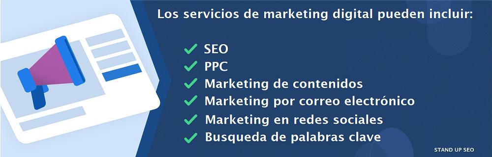 resultados y ROI marketing online