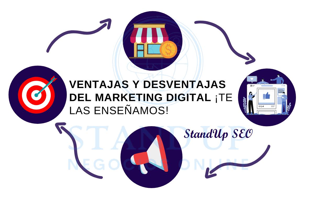 Ventajas y desventajas del marketing digital